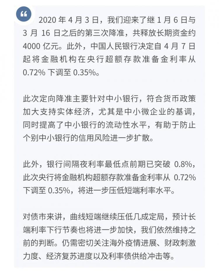 兴业研究:利率下行加快